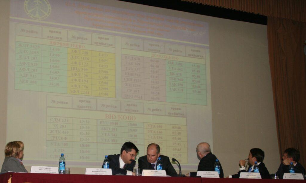 2008 г. Расширенное заседание коллегии Росаэронавигации